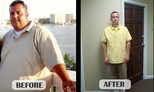Figure Weight Loss
