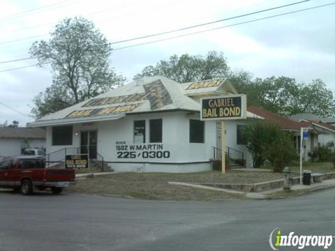 San Antonio Surety Amp Fidelity Bonds In San Antonio Tx